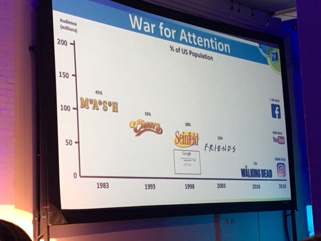 Influence This - War For Attention
